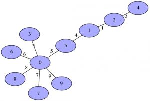 graphe01-a