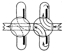 systhème valve allemand